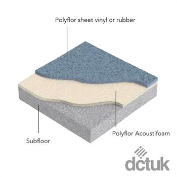 Polyflor Acoustifoam Backing Sheet