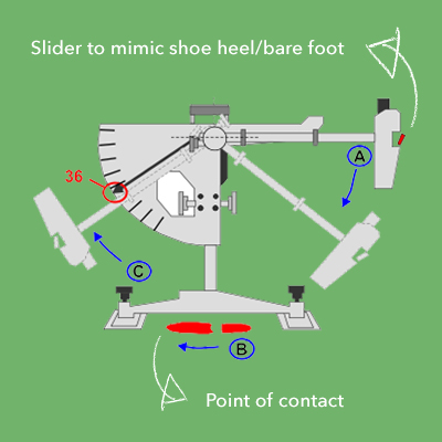 Diagram to show how the Pendulum flooring test works